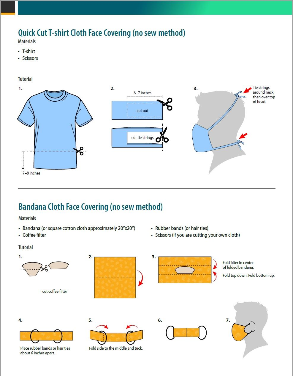 FM CDC How to Make a TShirt Face Mask