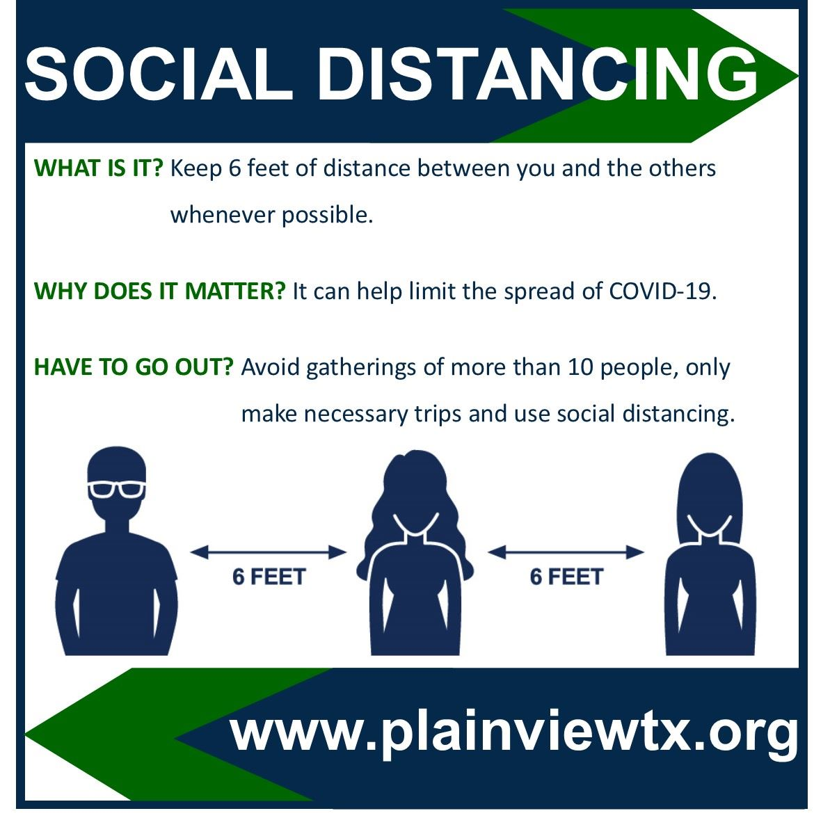 Social Distancing- plainview poster