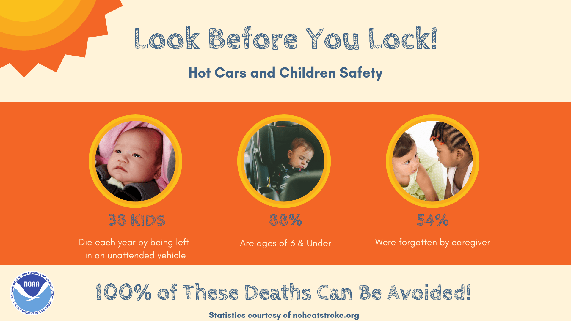Heat-HotCarSeries-ChildSafety